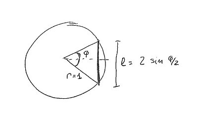 Calculating the angle